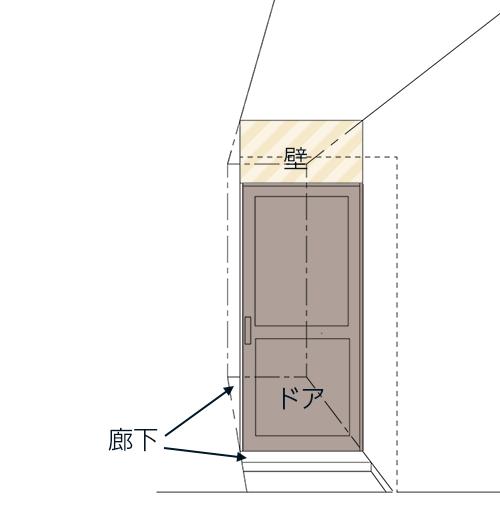 廊下用ドア